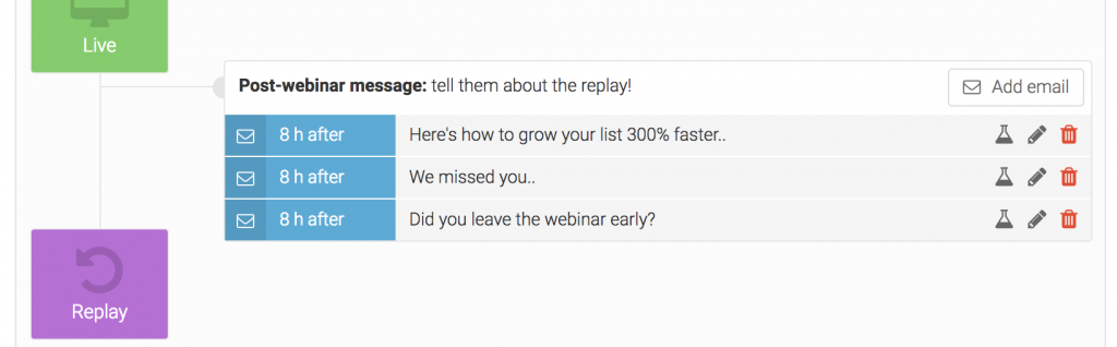 everwebinar post-webinar emails