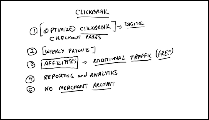Clickbank works well with membership plugin Membermouse