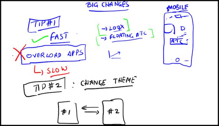 Big Changes Doodle