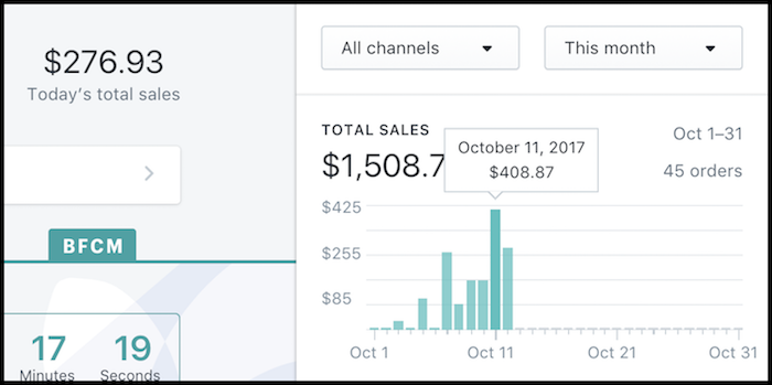First 10 days of Shopify store sales