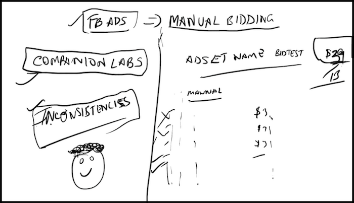 Shopify Problems Manual Bidding Doodle
