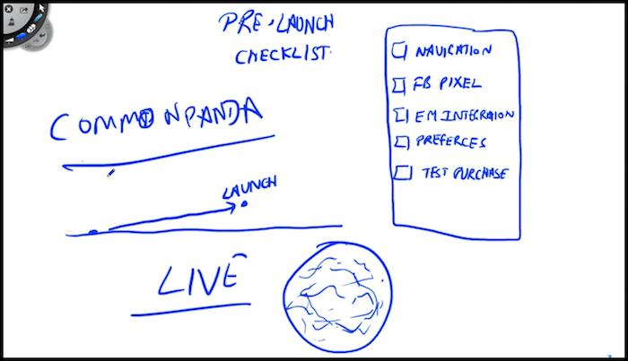 Shopify Store Pre Launch Checklist