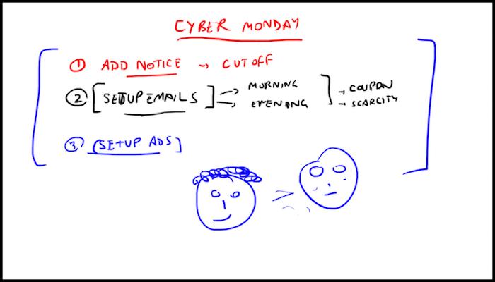 Cyber Monday doodle