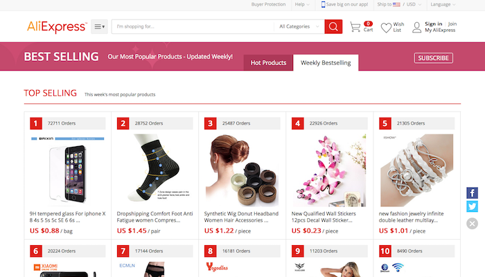 AliExpress Best Selling Winning Products