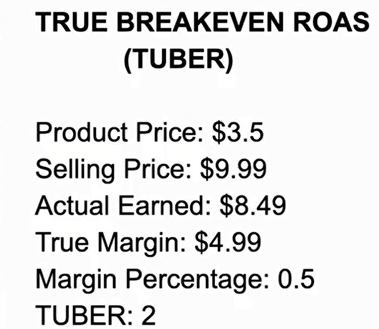 True breakeven ROAS