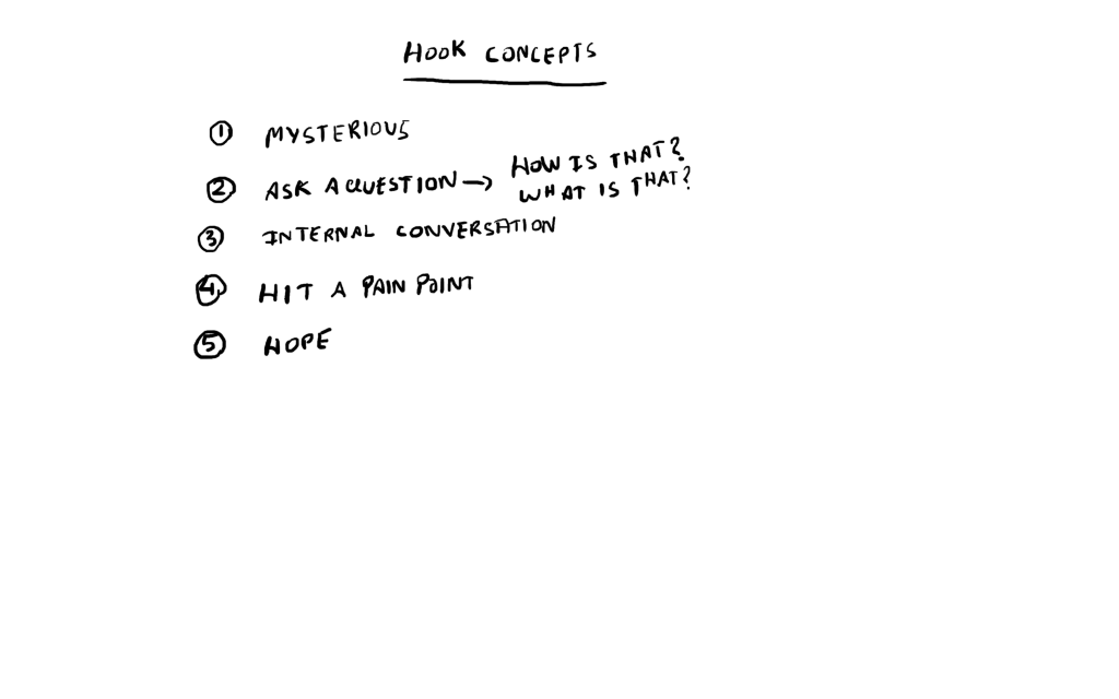 copywriting hook concepts