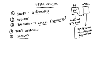 upsell concepts
