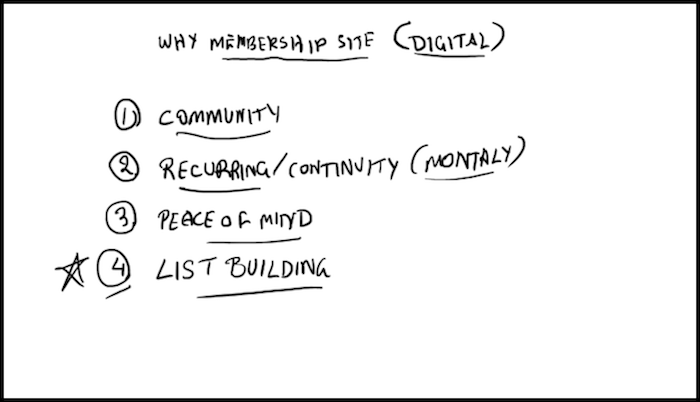 Reasons For A Membership Site