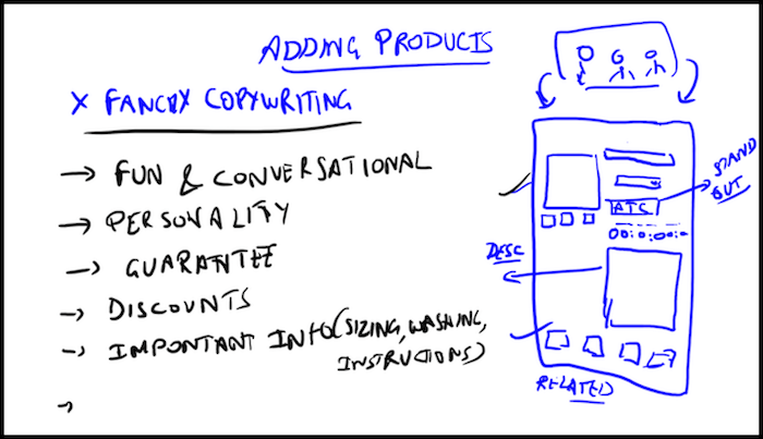 Adding Products To Shopify Store Doodle