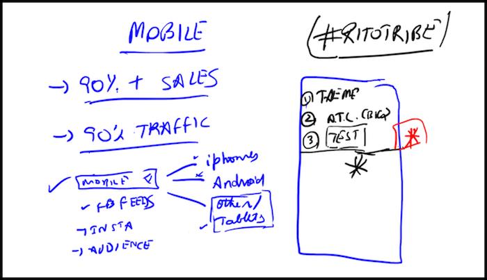 Mobile Optimization Doodle