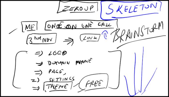 ZeroUp Shopify Store Sales Skeleton