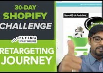 Shopify Retargeting Ads