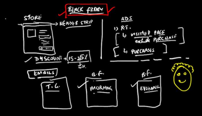 Black Friday Doodle
