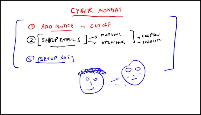 Cyber Monday doodle