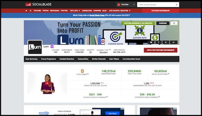 Social Blade Influencer Marketing