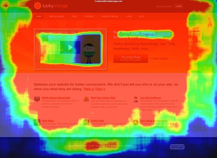 Luck Orange Heat Map Example