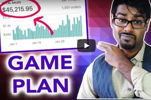 Successful Facebook Ads Gameplan