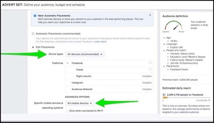 Facebook Custom Retargeting Ads