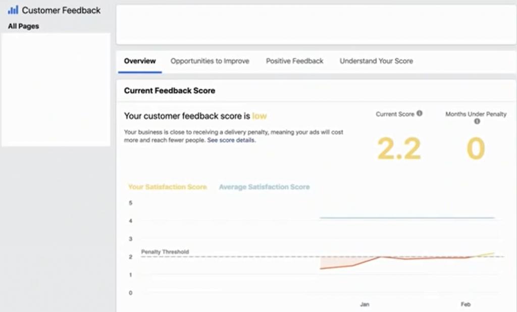 Total_feedbackscore