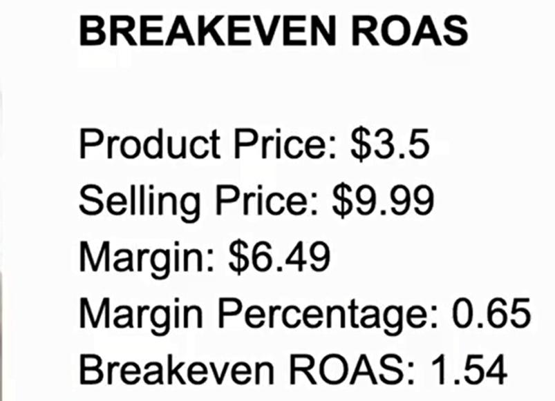 Breakeven ROAS calculation